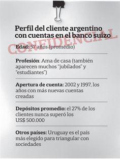 Amas de casa, pero millonarias, las estrellas de las cuentas argentinas en el HSBC de Suiza - 11.02.2015 - lanacion.com