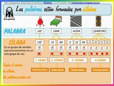 So you want to learn Spanish? Spanish is one of the most useful languages to learn, especially for Spanish Classroom, Teaching Spanish, Dual Language, Teaching Tips, Granola, Grammar, Literacy, Therapy, Learning