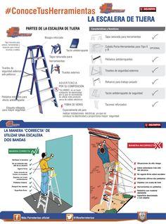 Conoce los elementos que componen tu escalera de tijeras y la forma correcta de utilizarla para tu seguridad.