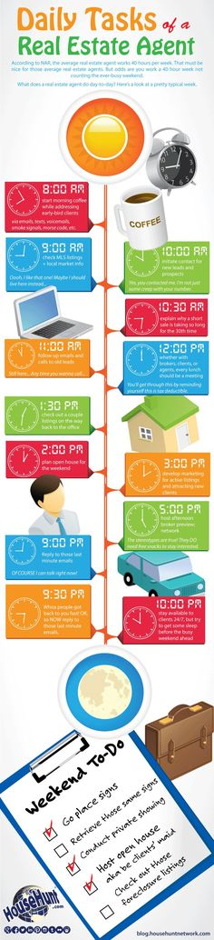 What Does a Real Estate Agent Do Every Day #Infographic : http://www.blog.househuntnetwork.com/what-does-a-real-estate-agent-do-on-a-daily-basis/