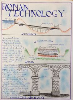 Waldorf ~ 6th grade ~ Roman History ~ Roman Technology ~ main lesson book