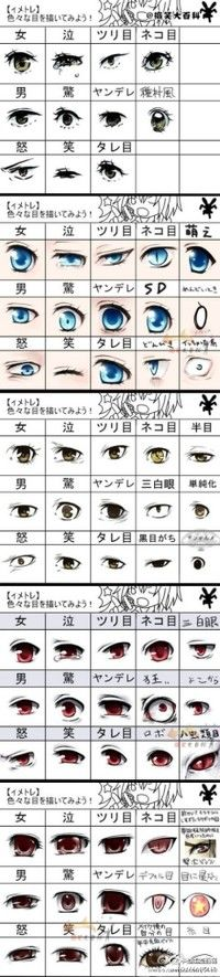 Different shapes of manga eyes. I always can use a reference for eyes.