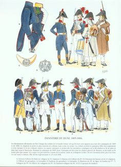 All things UNIFORMS (including modelling questions related to uniforms) - Page 15 - Armchair General and HistoryNet >> The Best Forums in History The Clash, Napoleonic Wars, Military History, All Things, Army, This Or That Questions, Model, Military Uniforms, Service