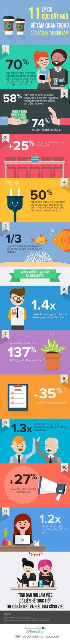 11 lý do cực bất ngờ về tầm quan trọng kết bạn tại nơi làm việc [infographic]