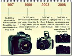 Quinta generación: 1997-1999-2003-2008.
