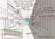 Thomas Romain's Notes on Perspective Drawing