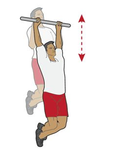 Five Functional Exercises You Need to Master