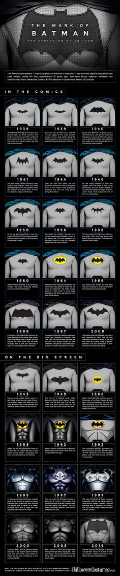 The Mark Of Batman: The Evolution Of An Icon
