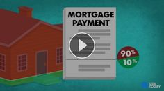 Video: The ABCs of homebuying - The Open Door by Lennar