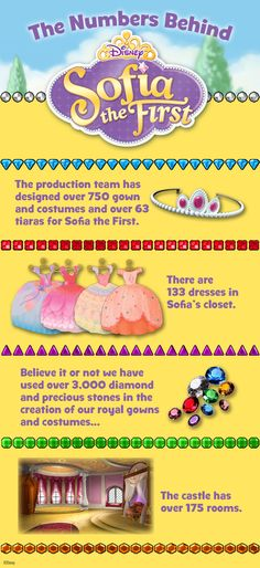 The numbers behind Sofia the First.