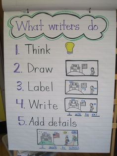 Writing anchor chart for Kindergarten by olive. (photo idea only)