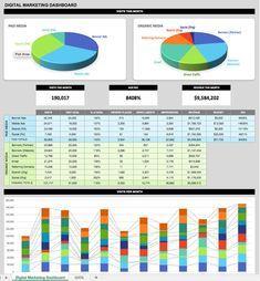 Digital Marketing KPI Template Kpi Dashboard Excel, Executive Dashboard, Marketing Dashboard, Financial Dashboard, Business Dashboard, Digital Marketing Strategy, Project Management Dashboard, Business Management, Banners