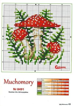 Thrilling Designing Your Own Cross Stitch Embroidery Patterns Ideas. Exhilarating Designing Your Own Cross Stitch Embroidery Patterns Ideas. Cross Stitch Fruit, Cross Stitch Flowers, Cross Stitch Kits, Cross Stitch Charts, Cross Stitch Designs, Cross Stitch Patterns, Cross Designs, Cross Stitching, Cross Stitch Embroidery