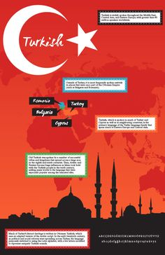 Turkish Language Infographichttp://www.mapsofworld.com/pages/tongues-of-world/infographic/infographic-of-turkish/