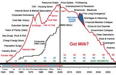 A look at Peak Oil and the events occuring along its slopes. Topics such at this and how to prepare for a 'black swan event' are considered in articles posted at 4dtraveler.net blog. Mr. Larry