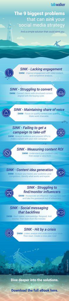 The social media strategy templates to make your year epic Social Media Report, Social Media Analytics, Social Networks, Social Media Marketing, Digital Marketing, Sales And Marketing, Internet Marketing, Marketing Institute, Social Channel