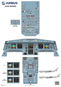 Airbus A340 - 500 600 cockpit poster used for training pilots
