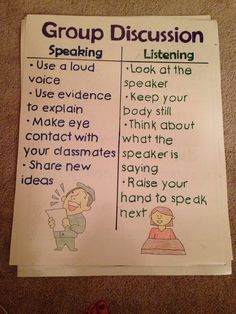 Group discussion poster and anchor chart featuring directions for speaking and listening.