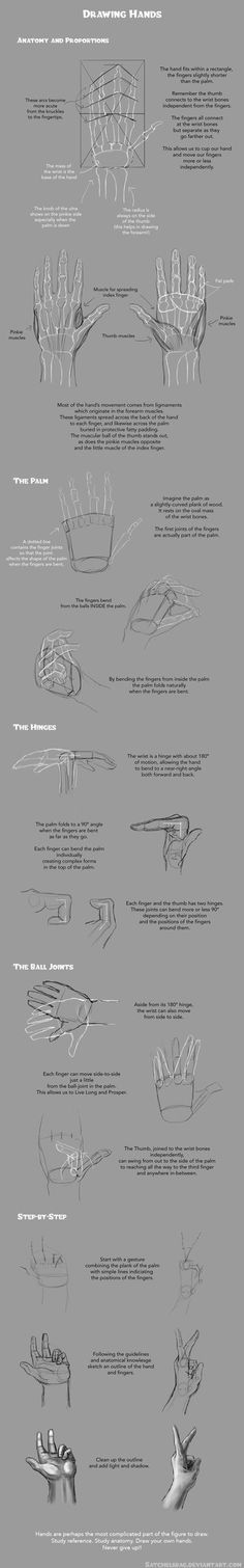 Drawing Hands Tutorial by DianetheKraus on deviantART