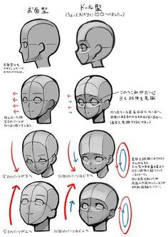 Body Reference Drawing, Drawing Reference Poses, Drawing Poses, Digital Painting Tutorials, Digital Art Tutorial, Art Tutorials, Anime Drawings Sketches, Manga Drawing, Drawing Lessons