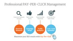 Outsource PPC, AdWords Management Agency in Perth City, Australia