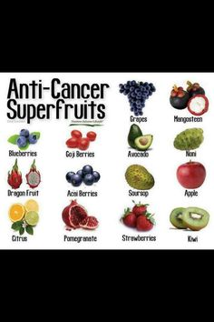 Many types of cancer are induced by the food we eat. Cancer can also be prevented or helped by adding super fruits to our diet. Here are the Top 14 best anti-cancer super fruits and why they are so. Healthy Tips, Healthy Eating, Healthy Recipes, Healthy Fruits, Stay Healthy, Healthy Foods, Easy Recipes, Eating Raw, Diet Foods