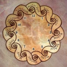 weasley family clock | Weasley Family Whereabouts Wall Clock by ronlove