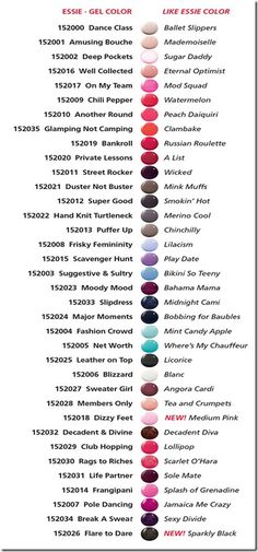 Essie Gel Colors @Rebecca Dezuanni Abrams Ok I've got 3 wks to change my mind!