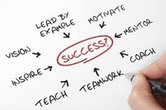 #businesssuccess #leader #motivate #teamwork