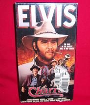 1000+ images about Elvis in the Movies on Pinterest ...