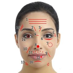 The Lines And Wrinkles Of Your Face Reveal Secrets To Your Body's Overall Health Crema Facial Natural, Poor Circulation, Colon Health, Face Reveal, The Face, Thyroid Diet, Healthy Liver, Les Rides, Eyebrows