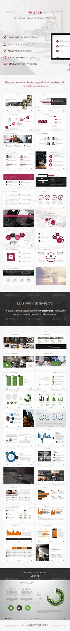 Pestle Marketing Presentation Template (Powerpoint Templates)