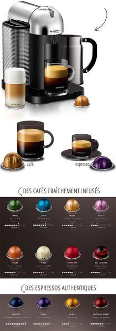 NOUVEAU Nespresso Vertuoline Carrefour Laval Entrée 3 chez Nespresso demander une spécialiste café *** Jennifer