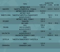 Precios España de transporte público Weather, Public Transport, Sevilla, Paths