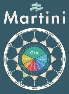 Martini Mixology Print