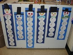 cute snowmen to make using # of circles for letters in their name or maybe for some sight words