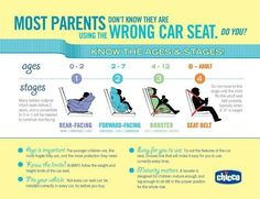 The AAP Has New Car Seat Guidelines | Car seats, Car seat guidelines ...