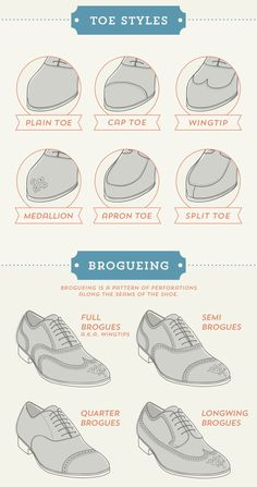 fashioninfographics:  A visual glossary of Dress shoe toe styles and brogueingMore Visual Glossaries (for Him): Backpacks / Belts / Bowties / Brogues / Chain Types / Dress Shirt Collars / Cowboy Hats / Cuffs / Dress Shirt Fabrics / Eyeglass frames / Hangers / Hats / Jackets/Coats / Jacket Pockets / Man Bags / Moustaches / Necktie Knots / Pant Breaks / Plaid / Shirt Anatomy / Shirt Collar Anatomy / Shirt Collars / Shoes / Stripes / Tartans / Trench Coat Anatomy / Vests / Vintage Hats…