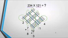 Multiplicar con lineas : Truco matemático para multiplicar usando lineas. Muy fácil y mágico para los niños!!