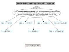 Chart, Mario, Remedies, Diagram, Mindfulness, Teacher, Paper, Frases, Spanish Language