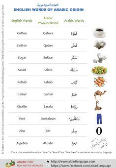 English words that are actually Arabic words Arabic Verbs, Arabic Phrases, English Language Learning, Learn A New Language, Spoken Arabic, Learn Arabic Online, Learn Arabic Alphabet, Arabic Lessons, Arabic Language