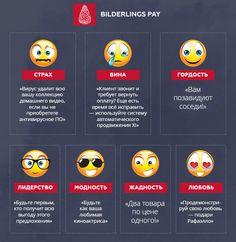 7 главных эмоций на службе у маркетинга.  #bilderlingspay #emotions #ecommerce #psychology #психология #эмоции #покупки #продажи #маркетинг #интернетмагазин #онлайн   www.bilderlingspay.com