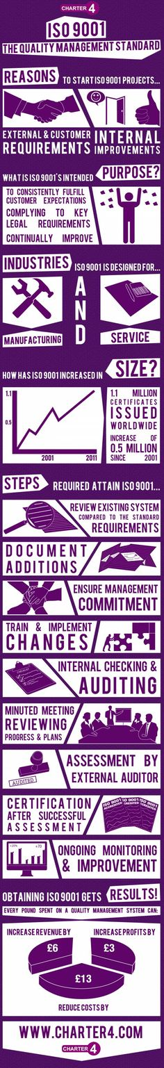 ISO 9001  http://britishcertifications.com.au/iso-9001-certification/ #iso9001