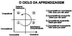 Arquivo Apostila_De_Programaçao_Neurolinguistica_-_Lair_Ribeiro_-_PNL.pdf enviado por luciano no curso de Engenharia de Controle e Automação na UNI IBMR. Sobre: programacao neurolinguistica Dr.Lair ribeiro