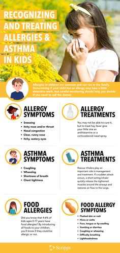 Think your child has an allergy? It may take a little detective work, but careful monitoring should help you decide if you need to call the doctor. Get tips on recognizing and treating allergies and asthma in kids. Allergy Asthma, Allergy Symptoms, Kids Allergies, Asthma Symptoms, Runny Nose, Detective, Parenting, Mom, Learning