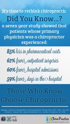 ReThink Chiropractic | I am one and am married to one. Our health care costs are a fraction of what most spend.