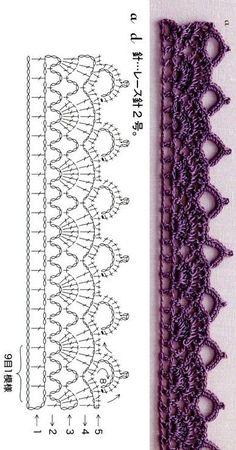 Crochet edging braid 1 patrn de ribete de ganchillo diy and crafts braid crafts crochet diy edging ganchillo patrn ribete basic crochet materials to get started Crochet Border Patterns, Crochet Lace Edging, Crochet Diagram, Crochet Chart, Diy Crochet, Knitting Patterns, Crochet Braid, Crochet Edgings, Crocheted Lace