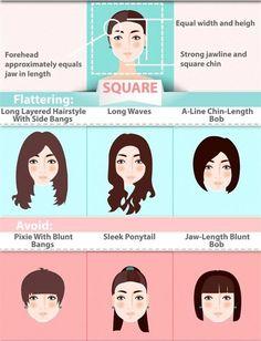 Comment trouver ma coupe de cheveux homme