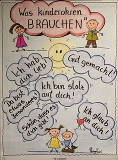 Classroom Management, Kids And Parenting, Motivation, Education, This Or That Questions, Blog, Activities, Photos, German Language