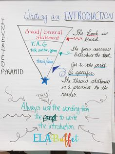 Problem solving method in critical thinking photo 1